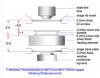 CELO Удлинительные линзы для конденсора U-LWCD Olympus BX (17002)